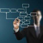 Organização Pessoal e Foco – Veja essas Dicas